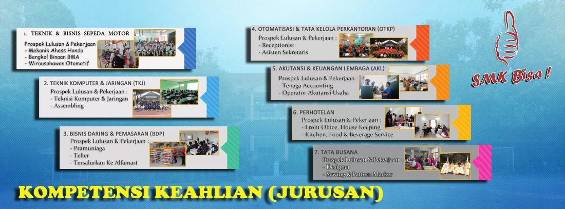 PPDB2020 - Jurusan
